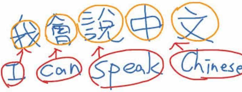 Một số câu giao tiếp tiếng trung hằng ngày